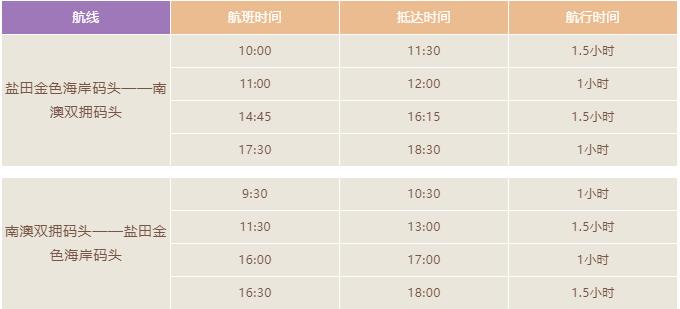 盐田至南澳航线新客船投用 预计将于7月首航