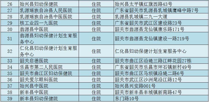 山东省医疗保险 山东省基本医疗保险医疗服务设施项目范围