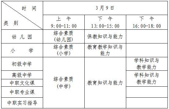 2019上半年深圳中小学教师资格考试笔试报名指南