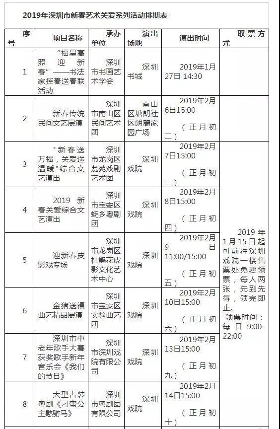 2019春节期间23项文艺活动免费看(附部分活动时间)