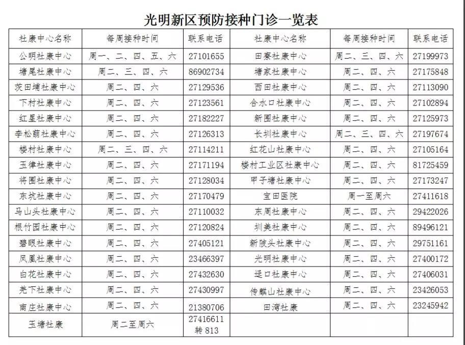 深圳光明免费流感疫苗来了 满足条件的老年人免费接种