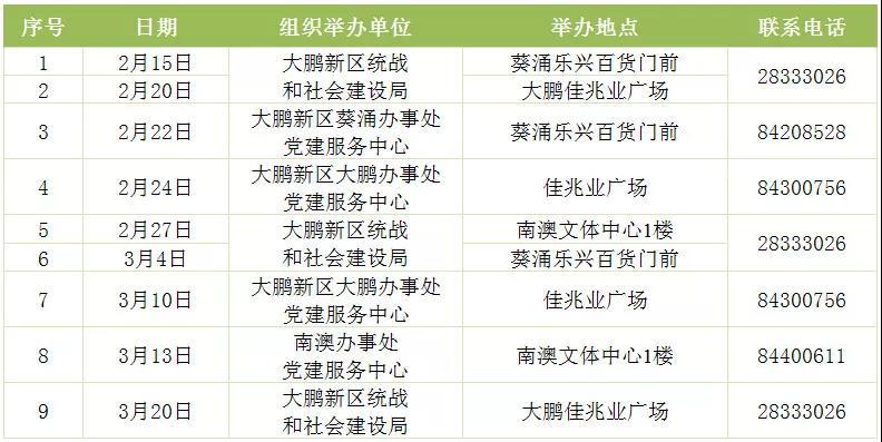 """深圳市2019""""春风行动""""各区专场招聘会安排一览(时间+地点)"""