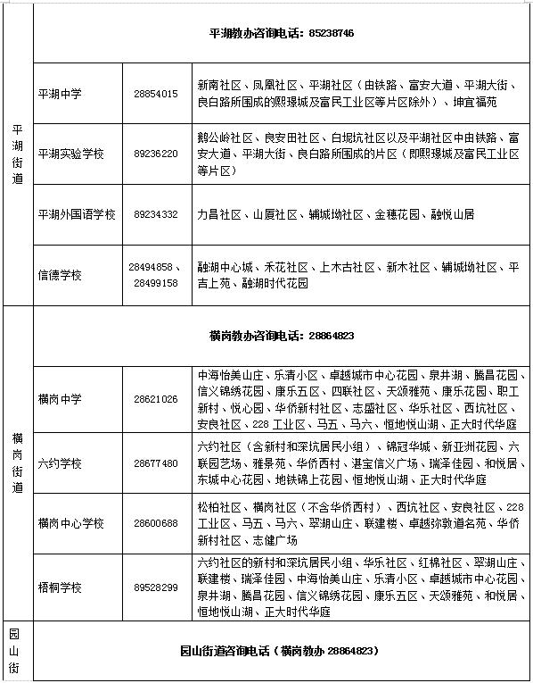 2019年深圳龙岗区初中招生地段+咨询电话