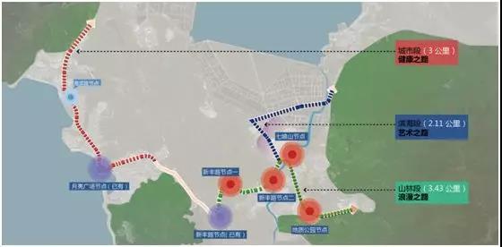 大鹏拟建9.9公里滨海绿道 2019年内动工