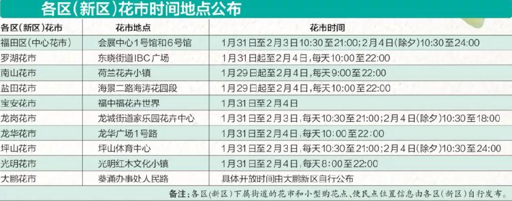 2019深圳迎春花市在哪举办?会场都有哪些