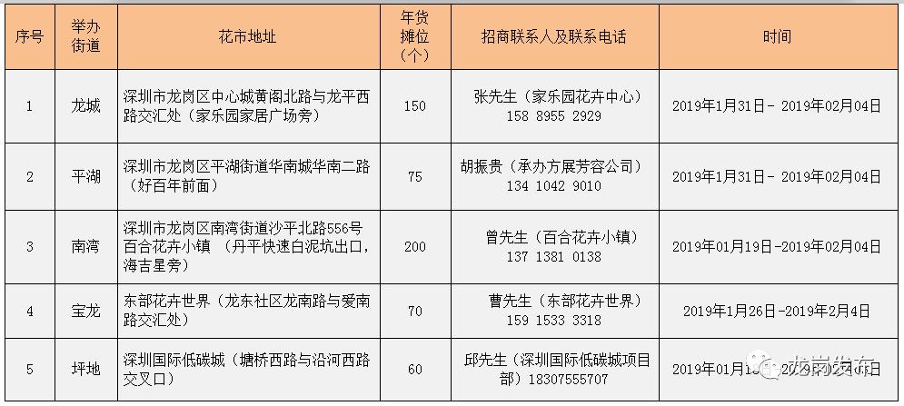 2019深圳龙岗迎春花市分会场详情(时间、地点、看点)