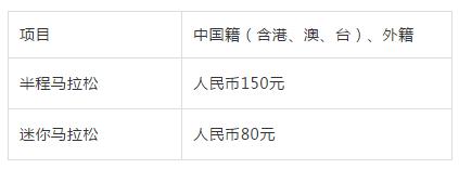 2019龙岗半程马拉松攻略(时间 地点 报名 路线)