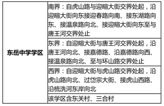 泰安小学学区划分详情(最新)