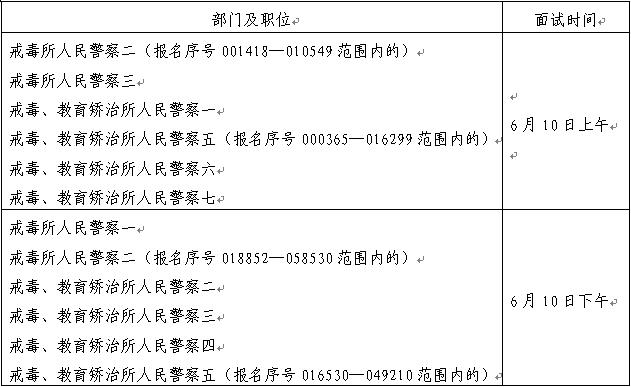 2017年天津市戒毒管理局公开招考公务员面试时间