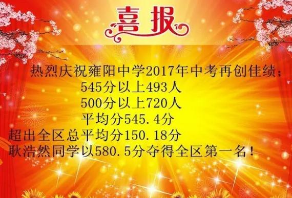 2017年武清雍阳中学中考喜报