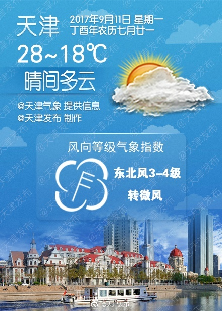 2017天津天气预报 每日更新图片