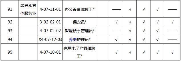 2018202155009_89845 2018天津积分入户紧缺职业名单
