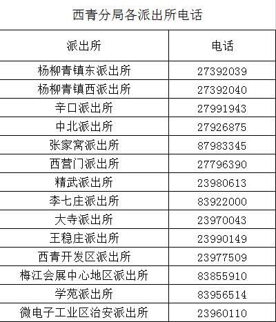 天津西青区电动车上牌地址、时间、电话