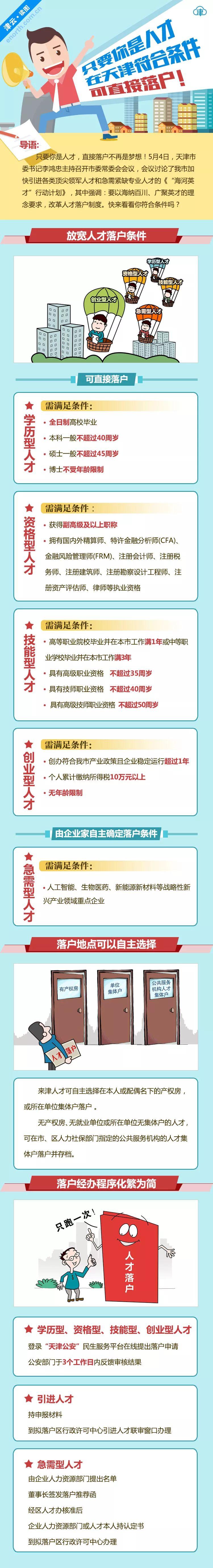 """天津""""海河英才""""计划详细解读"""