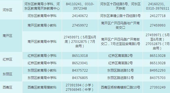 2018年天津市招生咨询电话一览表(小学 中学)