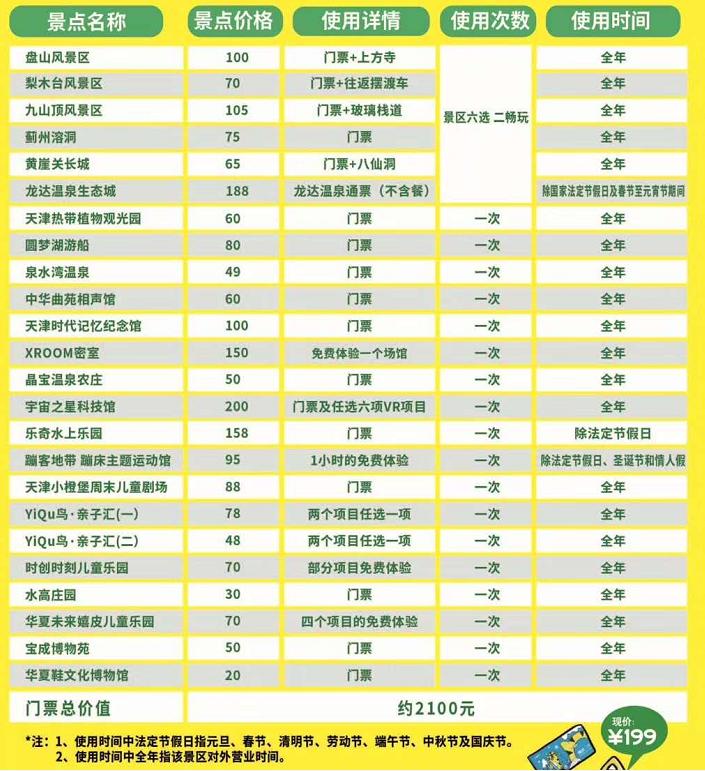 2018天津旅游联票购买使用攻略(踏青版 )