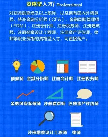 天津资格型人才落户需要什么证?包括哪些资格证?