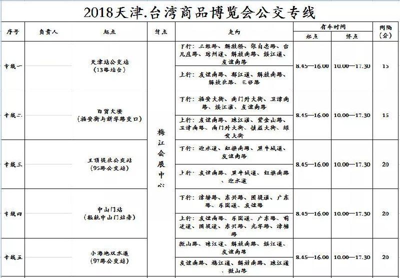 2018天津台博会攻略(时间 地点 活动详情)