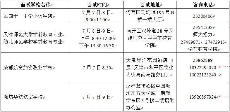 2018年天津需要面试高中学校有哪些?