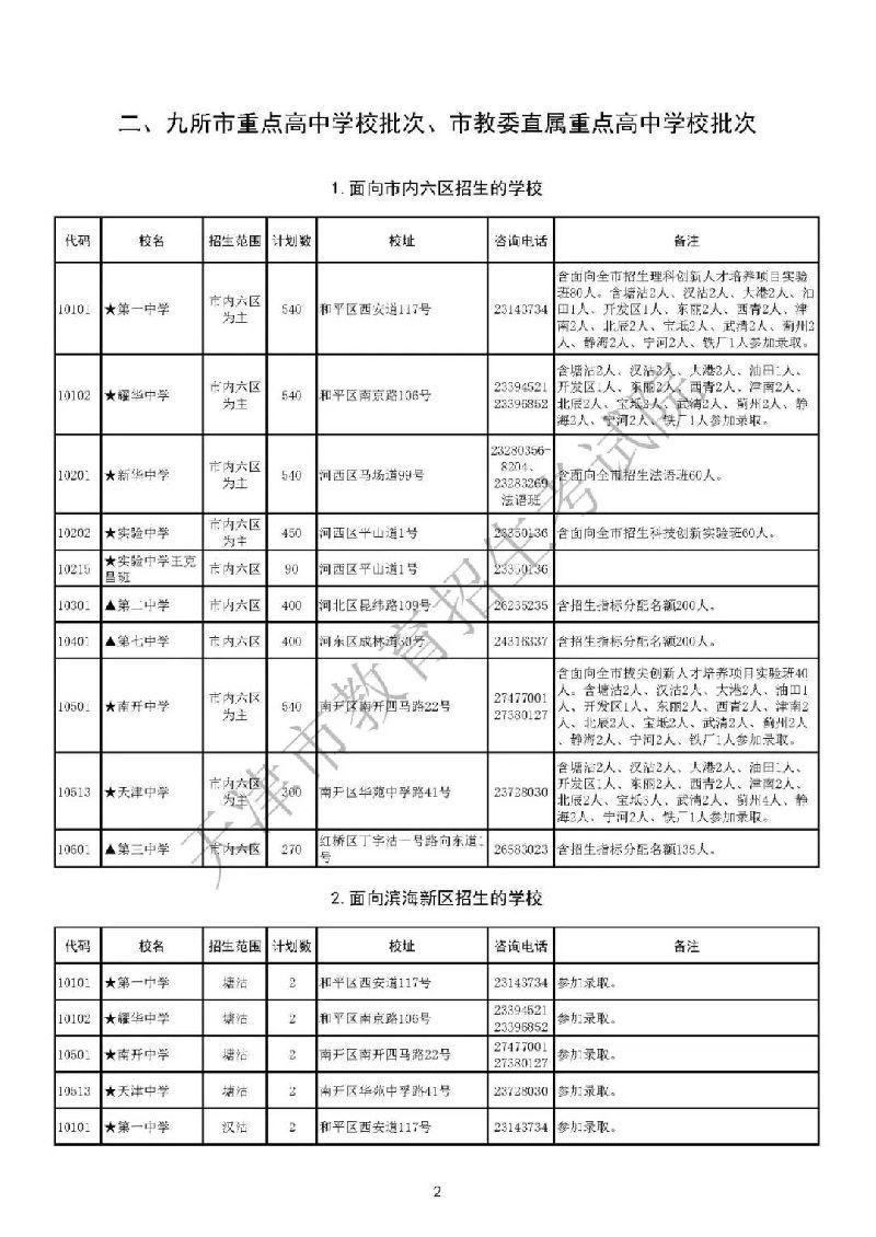 2018年天津高中招生计划