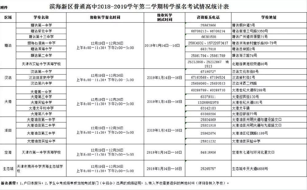 2019滨海新区初中第二学期转学登记(时间 材料 流程)