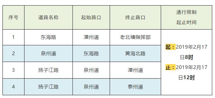 2019滨海新区健步走限行措施