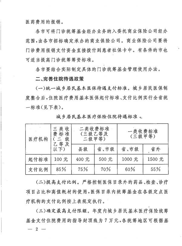 山西省人民政府关于进一步完善城乡居民医疗保险政策通知的重点解读