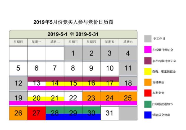 广州车牌竞价日历