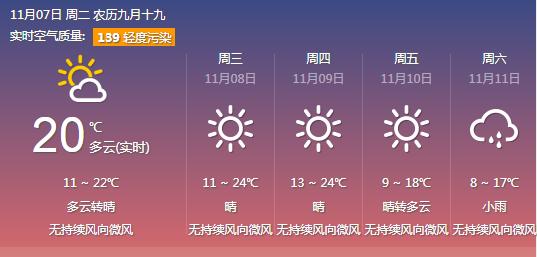 武汉今天迎立冬最高温重回2字头