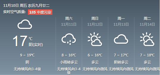 寒潮来了 武汉周末或降温9℃局地有小雨