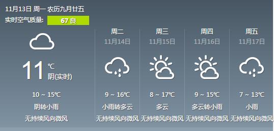 冷空气来了 武汉高气温或将降至13℃