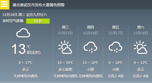 本周末武汉将迎来大风降温