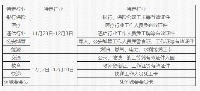 武汉欢乐谷感恩季活动