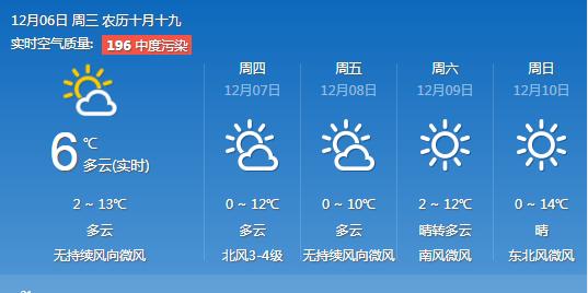 武汉降温 体感温度跌至-4℃