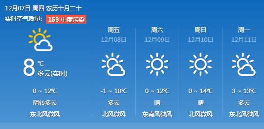 武汉本周双休大晴天适合游玩