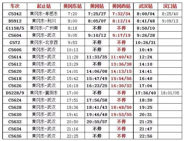 2018最新武冈城铁时刻表