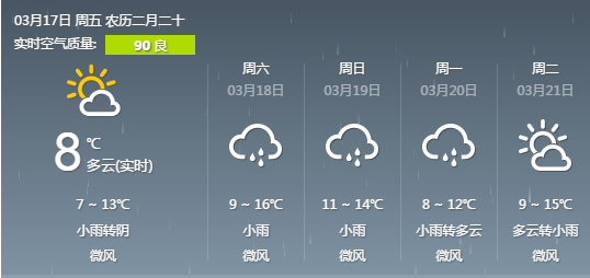 今起3天武汉又要飘毛毛雨 赏花记得带伞