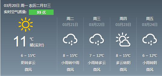 今日春分昼夜等长 武汉本周将以阴雨为主
