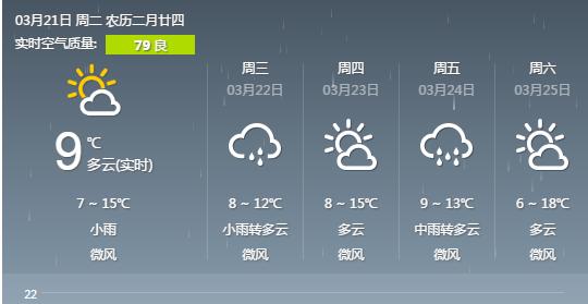 武汉首场春分雨临晨下 近期雨水是常客
