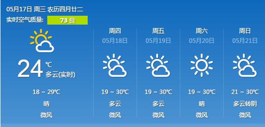 本周有望入夏 武汉又进入高烧模式