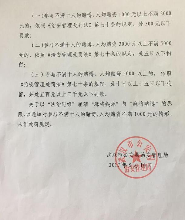 武汉人打麻将不再提心吊胆 人均1千元以下属娱乐