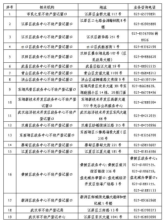 武汉不动产登记中心地址