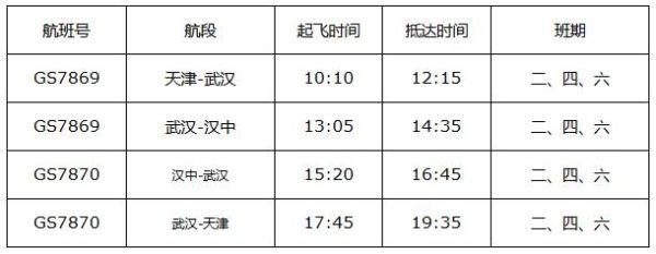 天津航空8月3日新开天津=武汉=汉中航线