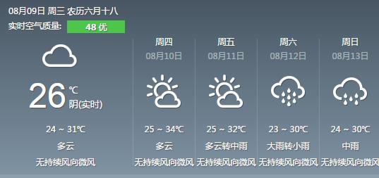 武汉昨日降温8℃ 明转晴又直冲35℃