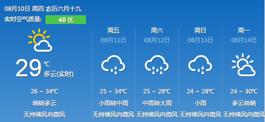 武汉今夏最热时段即将过去