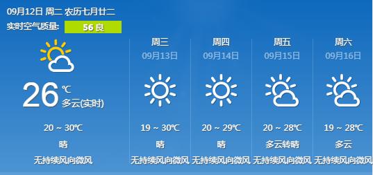 武汉近日昼夜温差最高达10℃ 午后升温