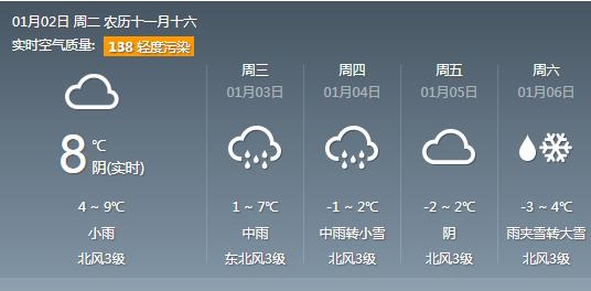 降温啦!武汉预计将有雨夹雪
