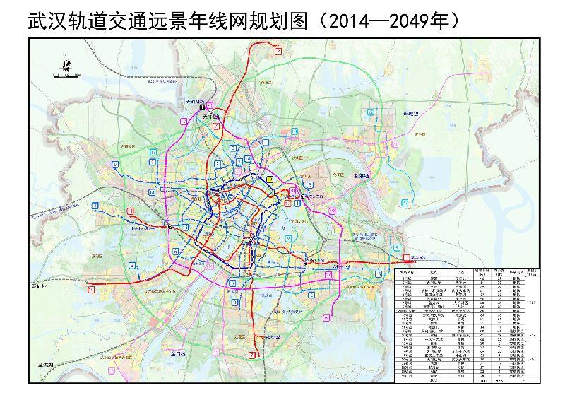 2049年武汉地铁规划图