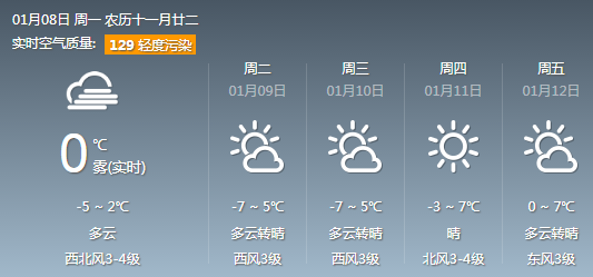 明后天武汉进入速冻模式