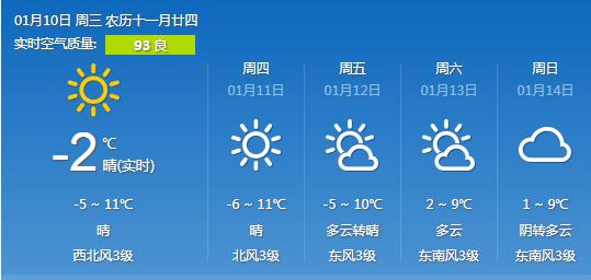 武汉最低温后天下探至-7℃